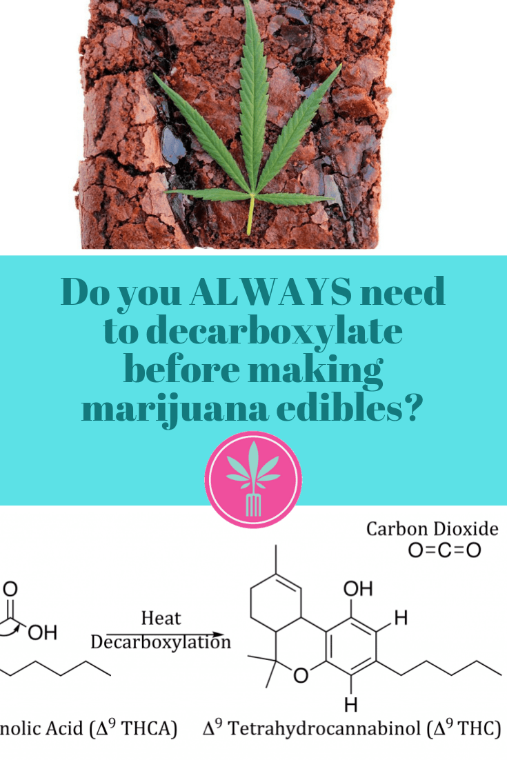marijuana brownie and molecule showing decarboxylation